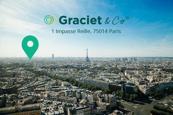 Vue aérienne de Paris